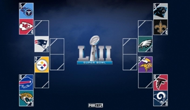 Jason Mcintyre S Nfl Playoff Bracket Predictions Divisional Round Fox Sports