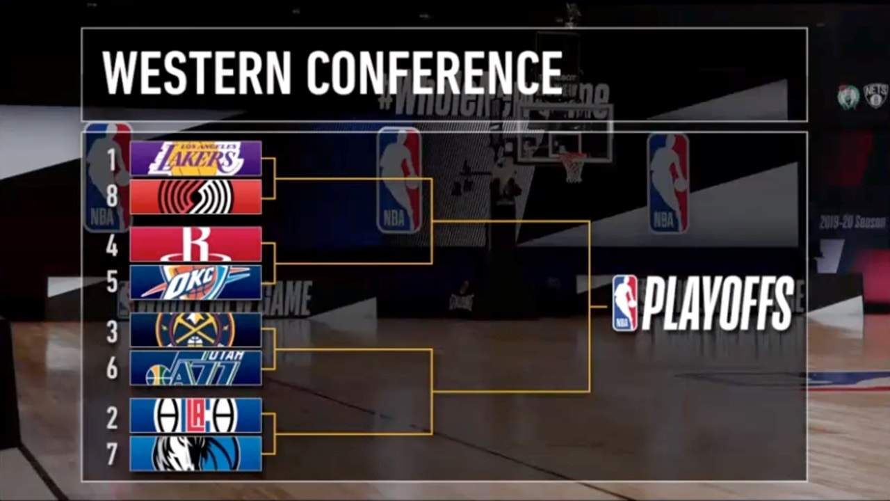 Colin Cowherd officially fills out his NBA Playoff bracket