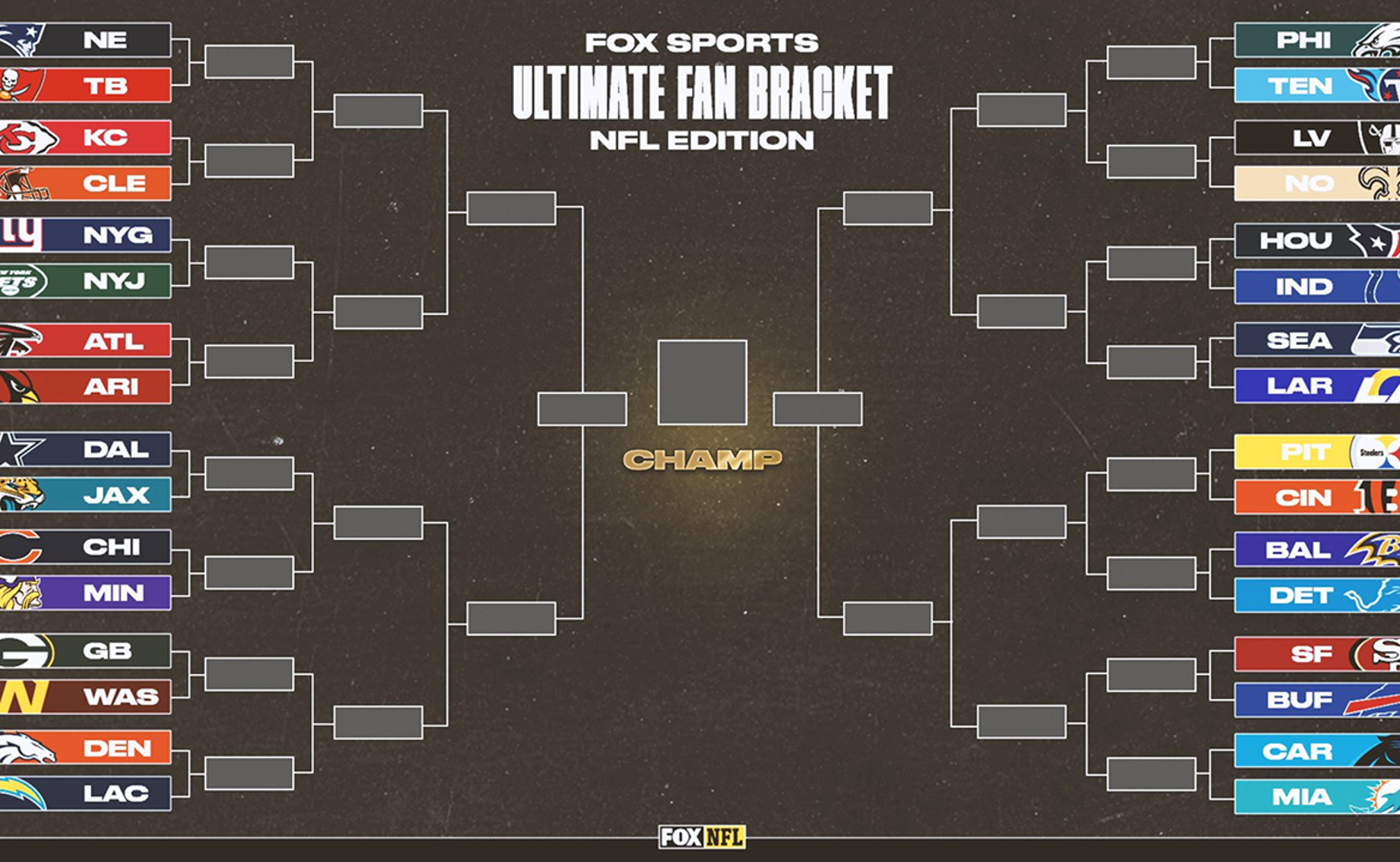 NFL Ultimate Fan Bracket - Round 1 Recap | FOX Sports