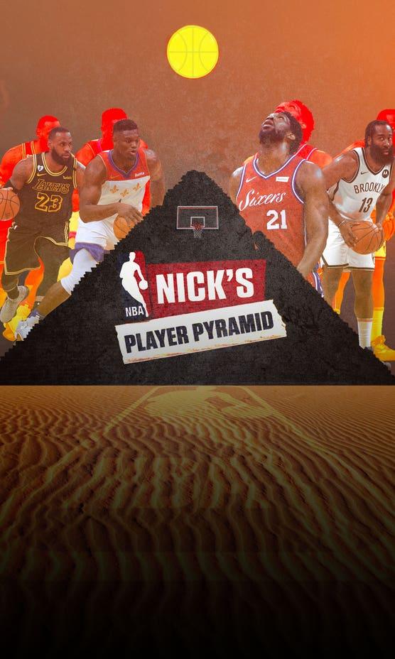 Nick Wright's NBA Player Pyramid